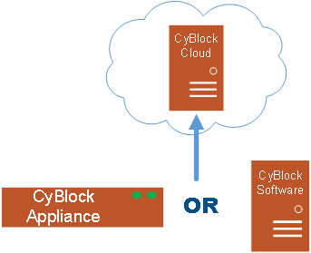 Appliance and Software Both Support Hybrid