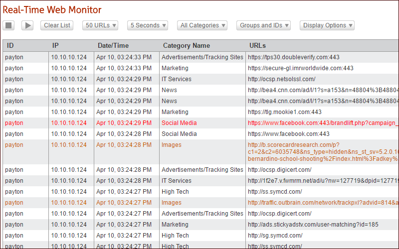 Cyfin CyBlock Monitoring Real-Time Employee Web-use Monitor